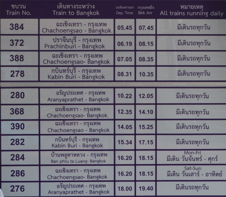 Chachoengsao to Bangkok train timetable