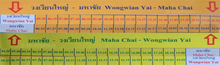 Train to Samut Sakhon. Wong Wian Yai Railway Station timetable.
