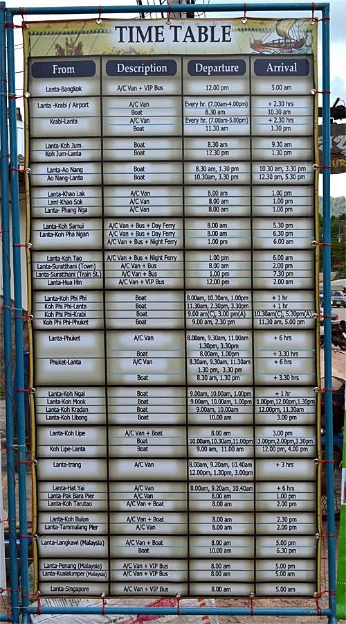 Список трансферов с острова Ланта